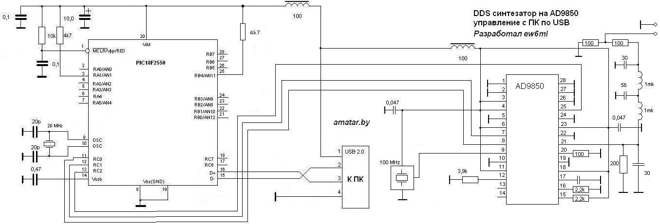 Генератор способен генерировать синусоиду от сотых герца! до 40 МГц и выше, однако управляющим...